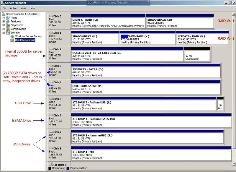 Disk Manager view of current drives