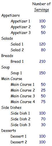 2015-11-18a_menu-example-with-number.PNG
