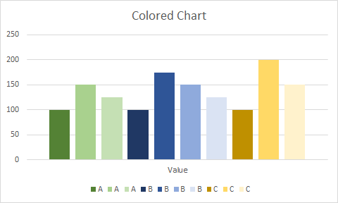 Coloured-Chart.png