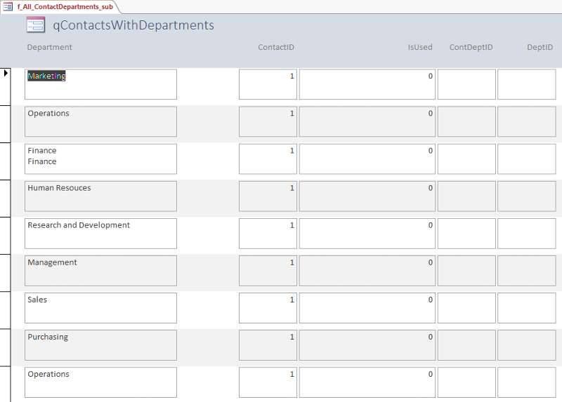 Form for Departments (Finance Department is repeated)