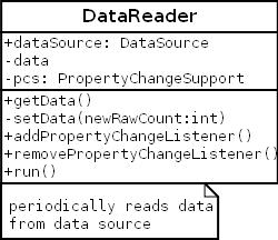 Data Reader