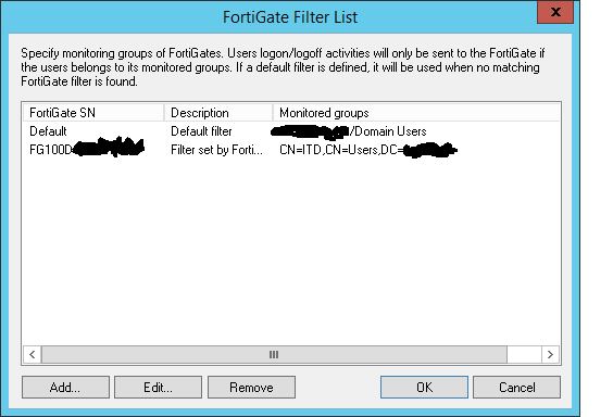 Fortigate 5 2 4 FSSO Cannot Authenticate and User Name Not shown in