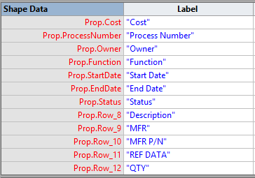 Export Visio Shape Data using VBA to a text file