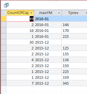 get rows with max date in access 2016 query grid