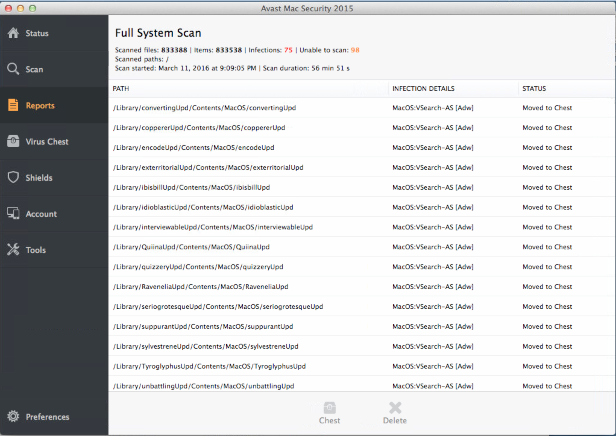 What are these Mac Malware files that Avast Anti-Virus found?