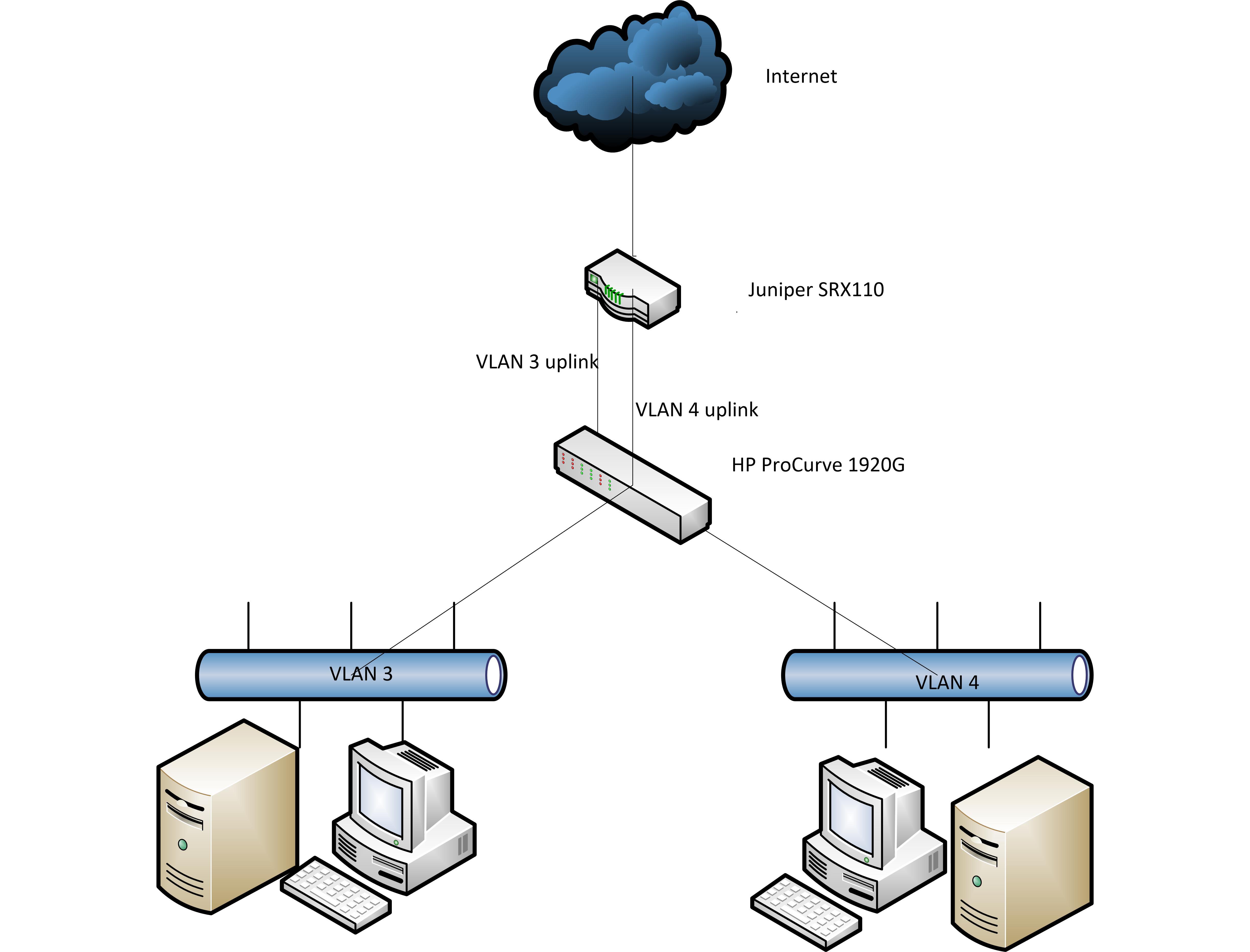 how do cisco and juniper present their Juniper networks.