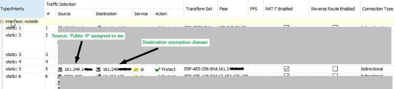 cryptomap