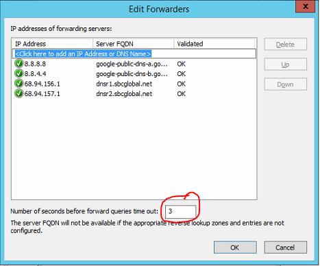 Dns forwarders not validating