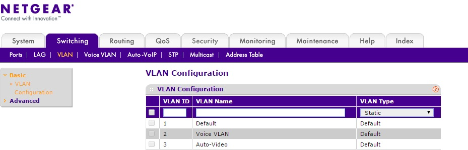 Setting up VOIP VLAN on Netgear GS752TPS with SonicWALL as