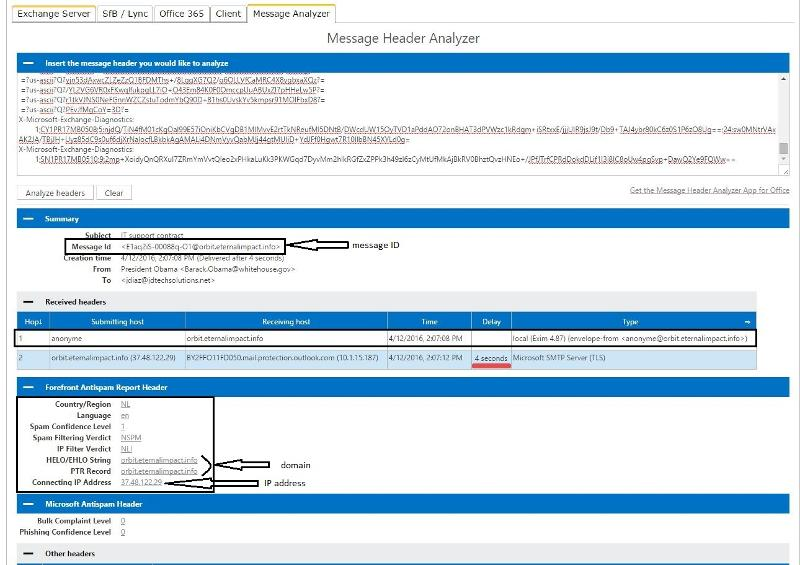 president-email-Analyze-0.JPG