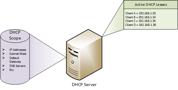 dhcp-server-leases.png