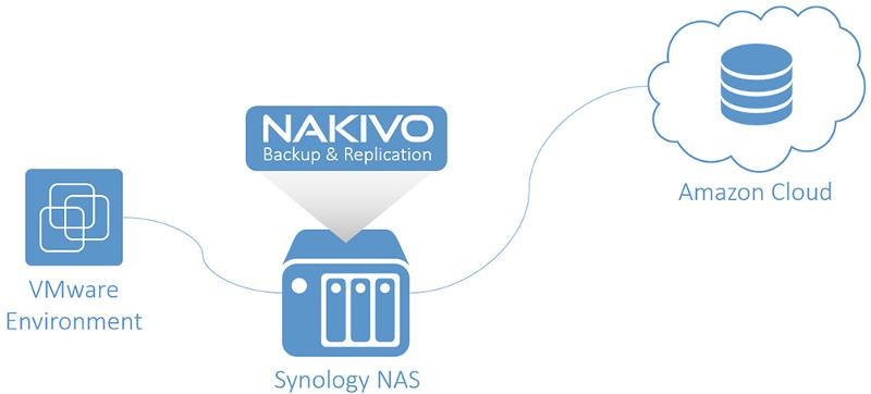 synology-nas-cloud.jpg