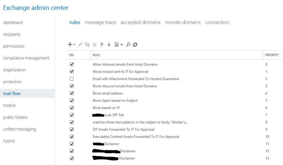 Office 365 - export Exchange\Mail Flow rules