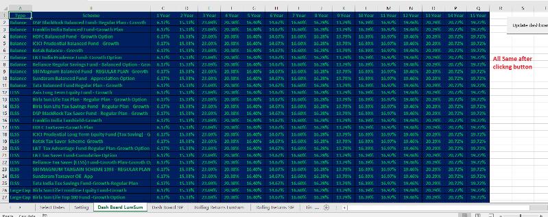 Same Data