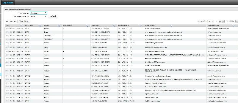 Firewall (cyberoam)  logs .. no trace of domain 2