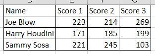 Excel Data Horizontal
