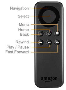 how to connect firestick to tv