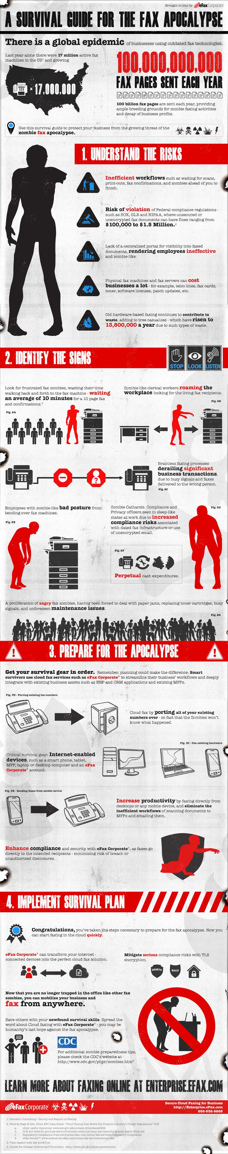 efax-corporate-zombie-fax-infographi.jpg
