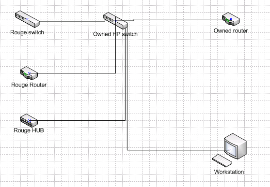 network diagram 1 ee