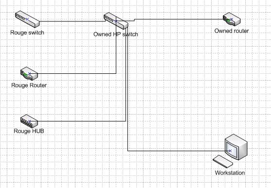 network diagram 1 ee