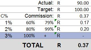 Commission Calc
