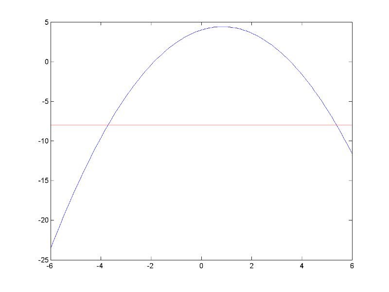 graph_2_curves.png