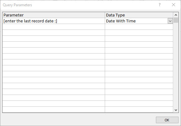 query Parameter DataType