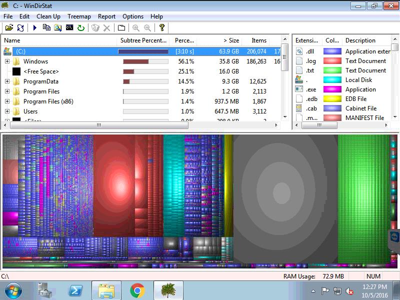 The Windirstat scan of the server HDD