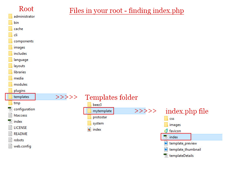 Index file location