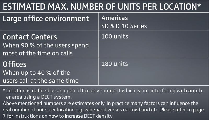 units_location.jpg