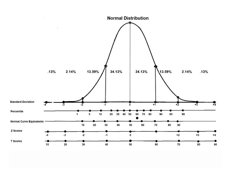 Normal-Distribution.jpg