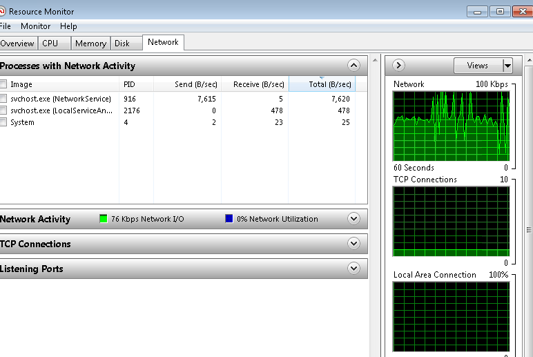 NETWORK tab resource monitor when ssms is CLOSED