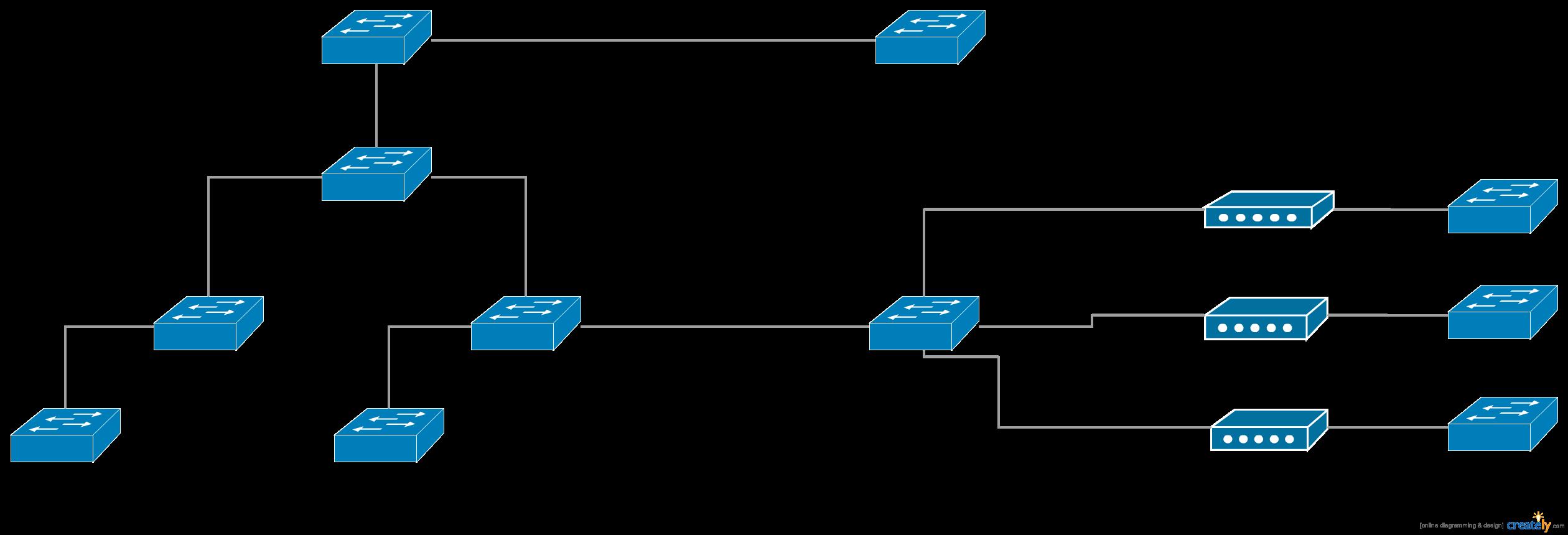 Inter-VLAN routing configurations (Cisco Catalyst 2960)