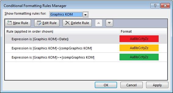 Screenshot of conditional formatting