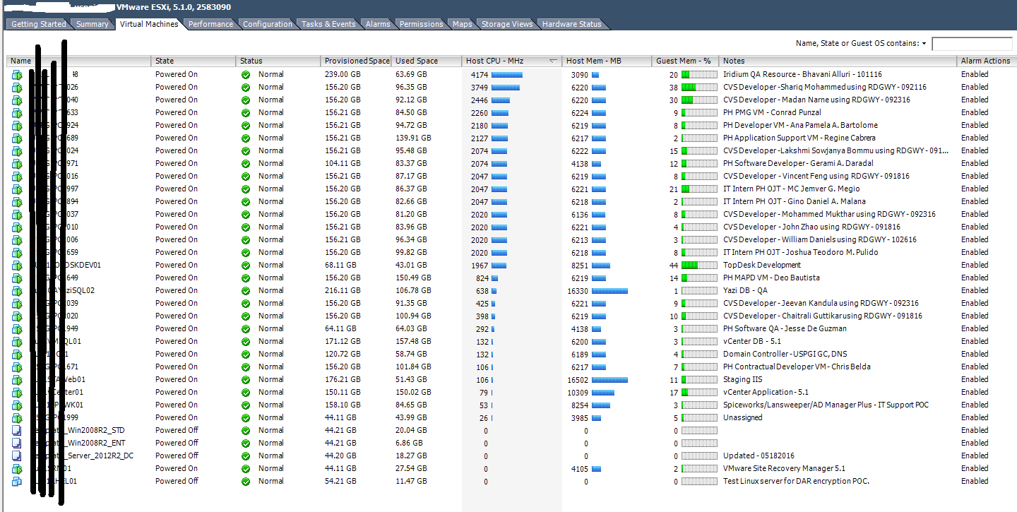 Almost all my hosts in my cluster are at 100% CPU usage!!