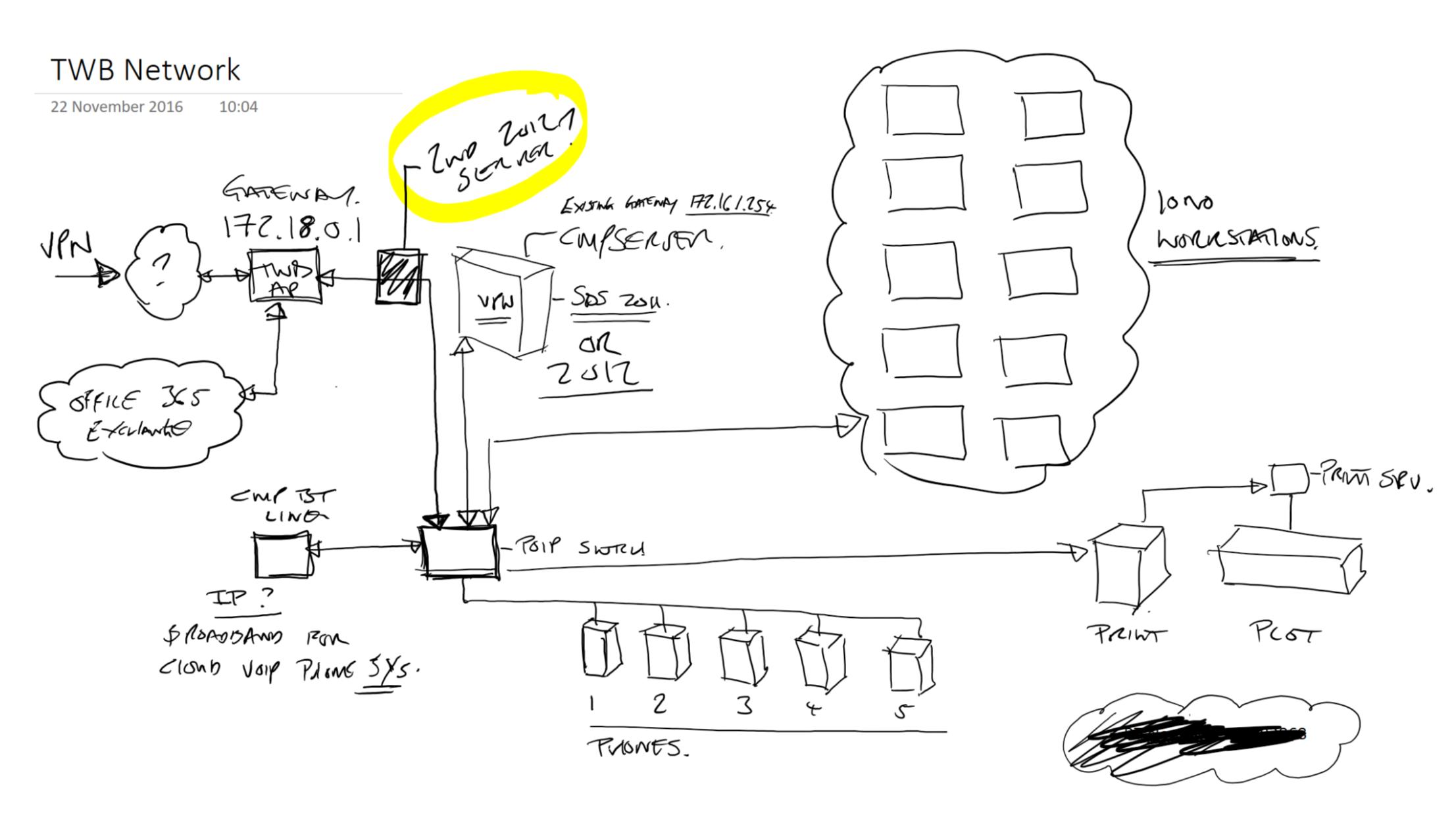 Sbs 2011 Wireless Nic Dynamic Vpn Diagram Network Sketch