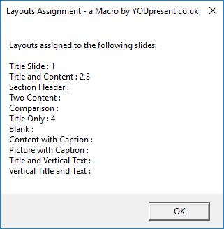 Layouts macro output