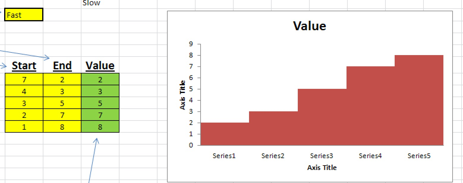 Dynamic Excel Countdown Graphic Logic Diagram 0