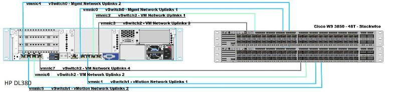 VM Network