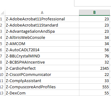 Powershell CSV import with group count