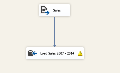 Load_Sales_Without_BDD.PNG