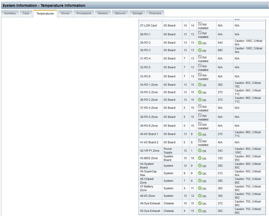 fans of one ProLiant randomly(?) speeding up to 100%!?
