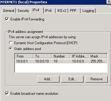 RRAS - IPv4
