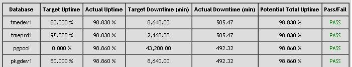 Uptime-targetpass-1-.JPG