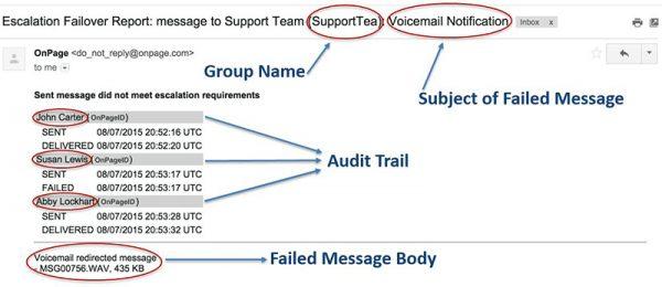 Failover-Report-Email_PR-800-600x260.jpg