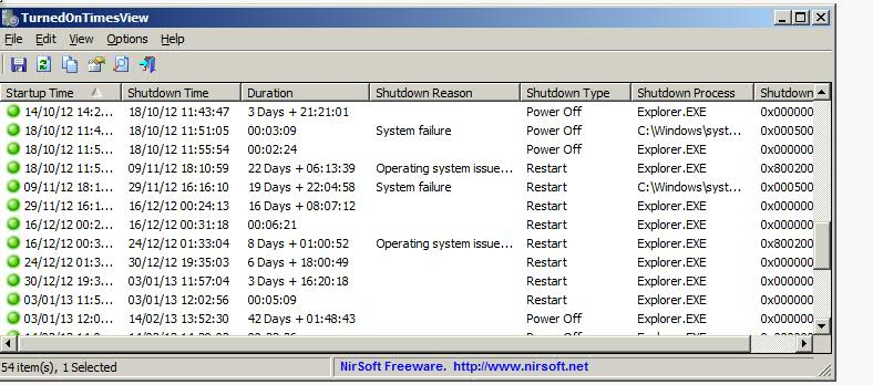 SOLUTION] server Downtime & up time for last45days for