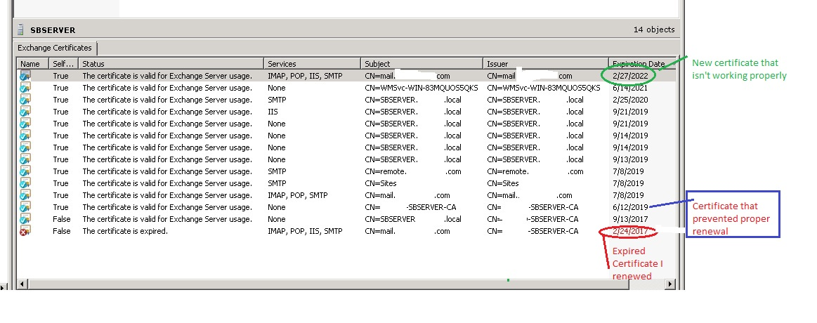 Sbs2011 Renewed Certificate Has Wrong Issuer Called Out