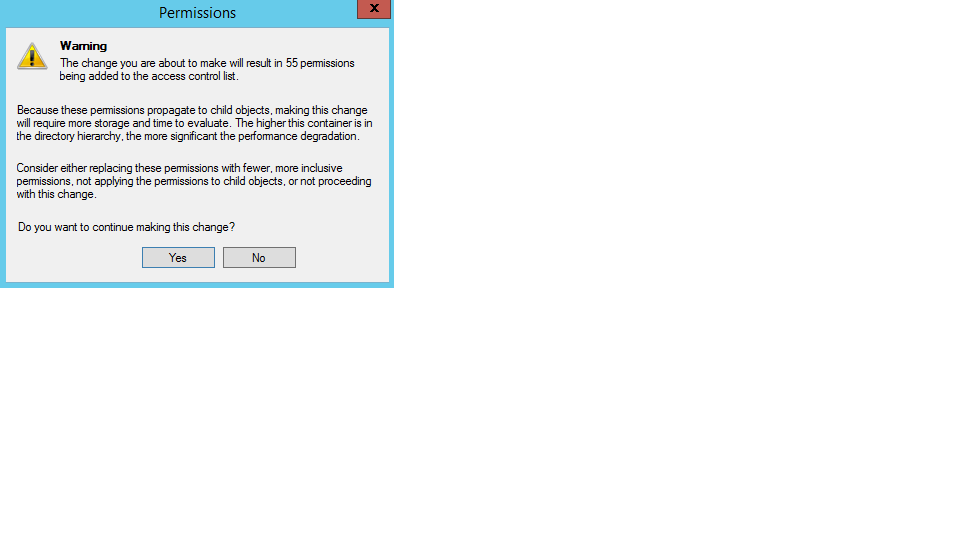 problem 4003 (insuff_access_rights) when setting send as