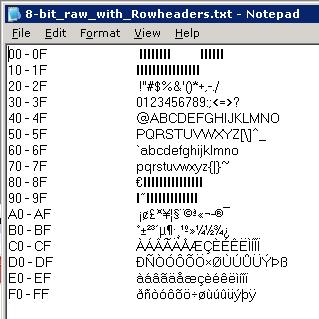 2003 Server MS Sans Serif