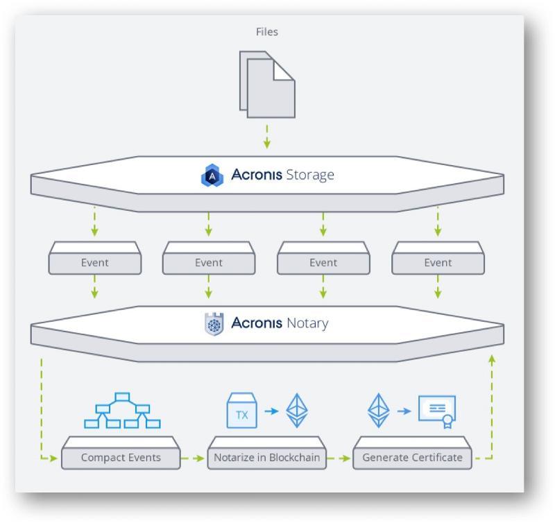 blockchain-diagram.jpg